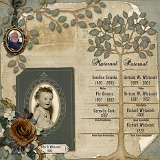 Digital layout featuring Family Ties Collection Super Mini